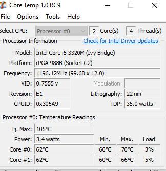 Coretemp- Monitor Hardware Core Elements