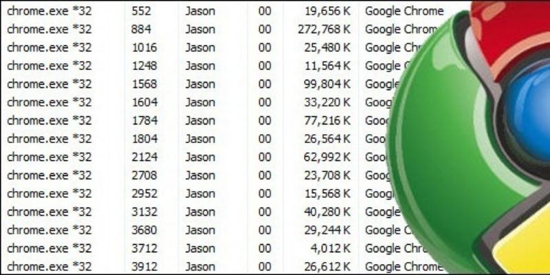 Google chrome helper cpu mac 2019